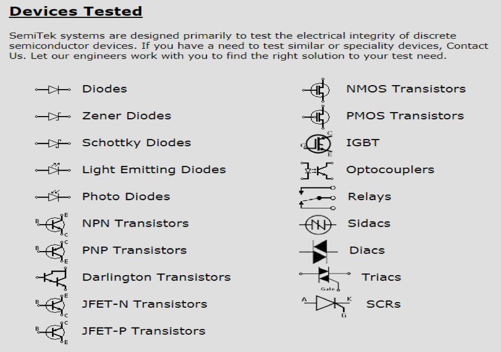 semitek devices tested